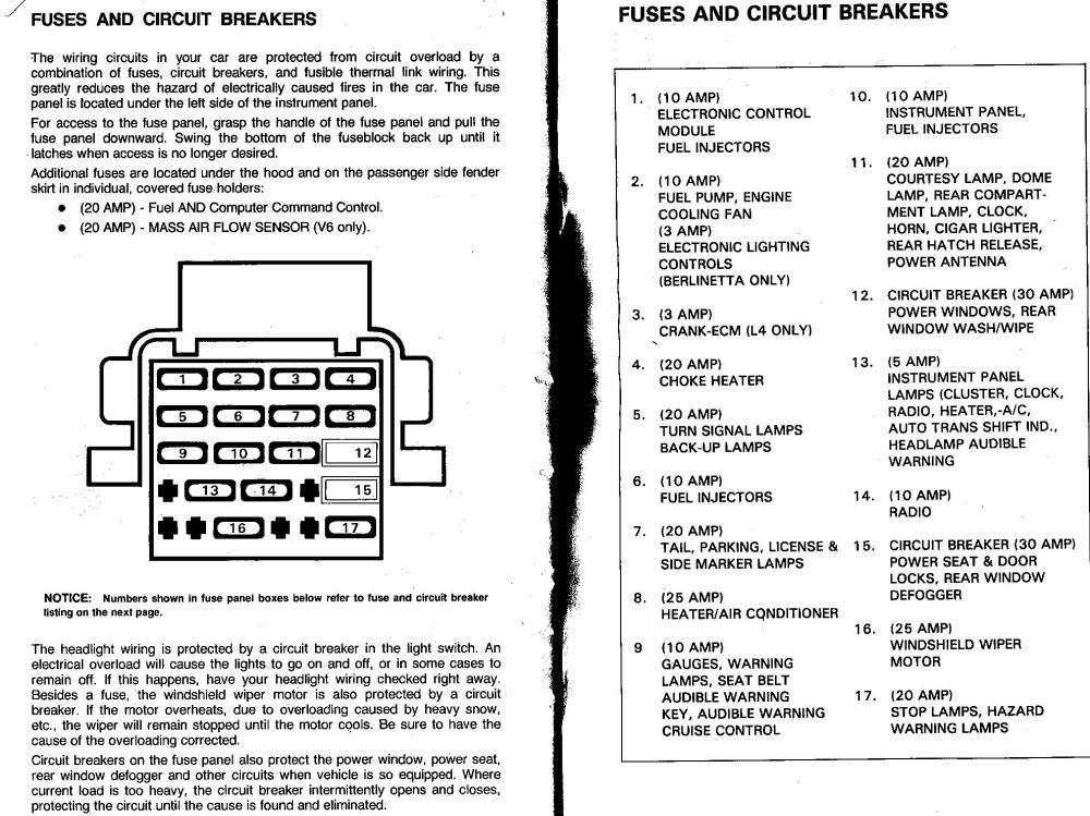 medium resolution of fuse box door keyhole wiring diagram list fuse box door keyhole