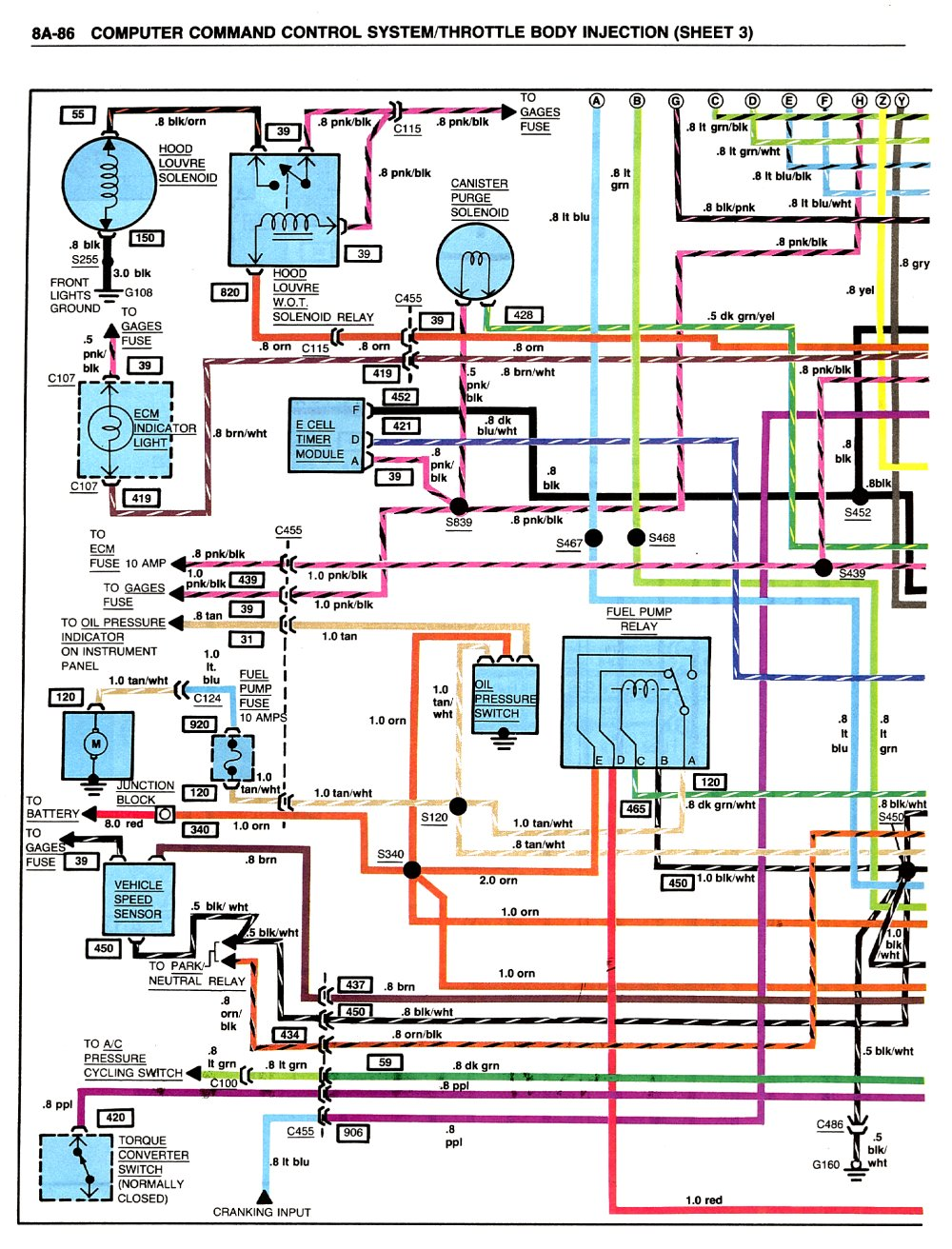 medium resolution of 1983 camaro crossfire wiring diagram diy enthusiasts wiring diagrams u2022 chevy fuse box diagram 1978
