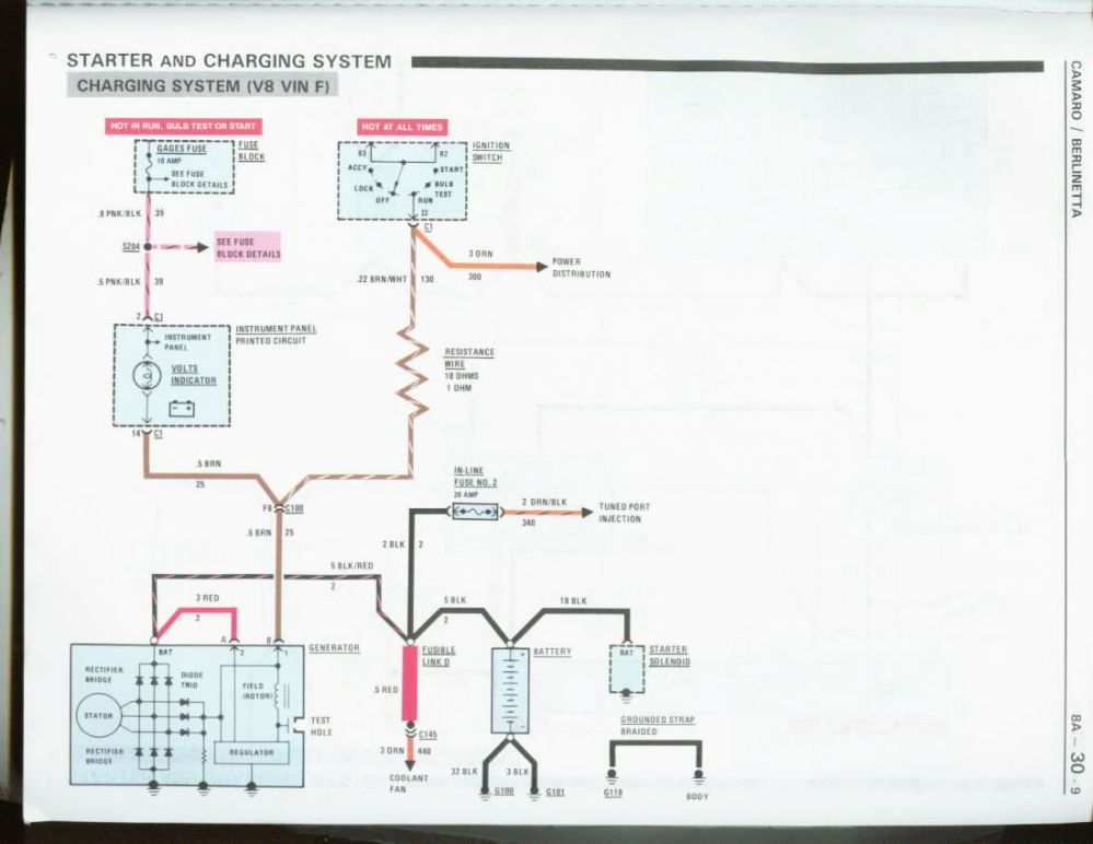 medium resolution of 1982 camaro wiring diagram charging system wiring diagram show 1992 z28 show camaro alternator wiring diagram