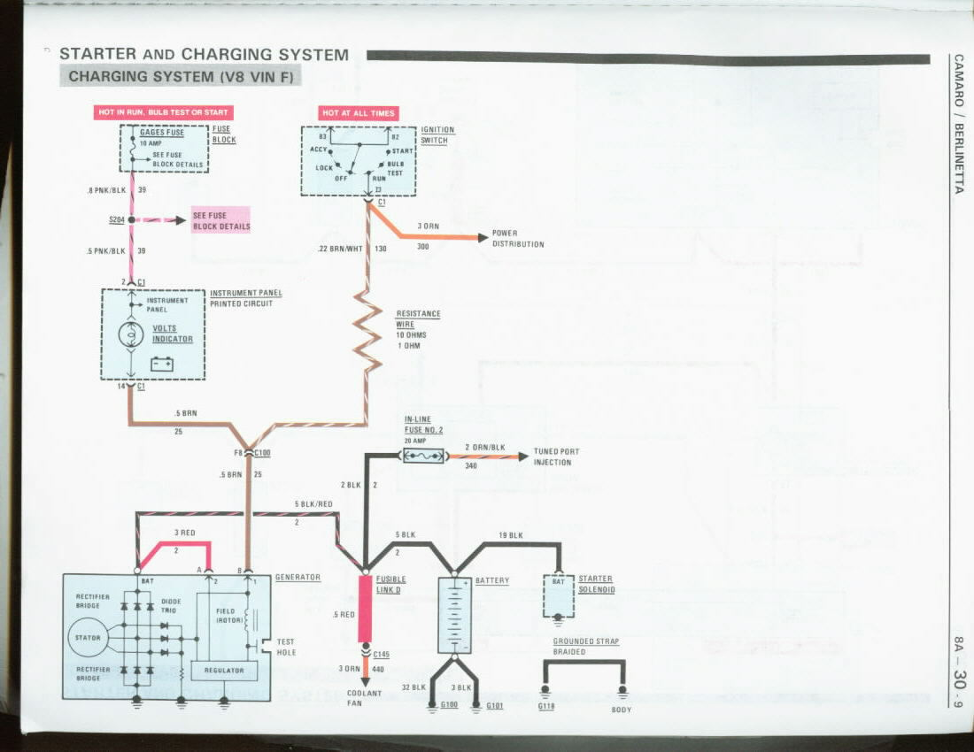 hight resolution of 1982 camaro wiring diagram charging system wiring diagram show 1992 z28 show camaro alternator wiring diagram