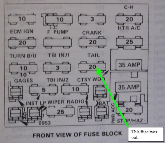 Fusebox Diagram Third Generation Fbody Message Boards