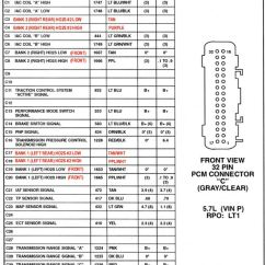 2004 Ford F150 5 4 Pcm Wiring Diagram Sr20det (please Make A Sticky) Lt1 95 Pinouts - Third Generation F-body Message Boards