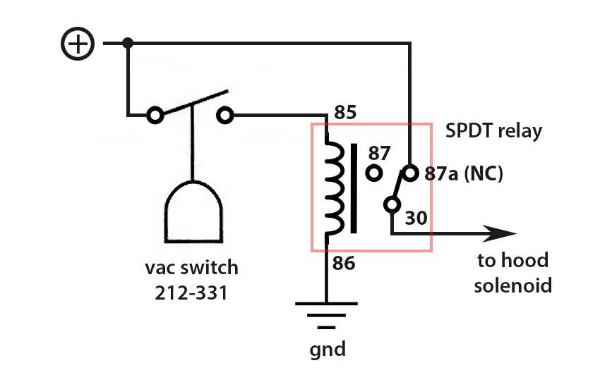 Tech Article: Trans Am factory cowl induction (LG4 / L69