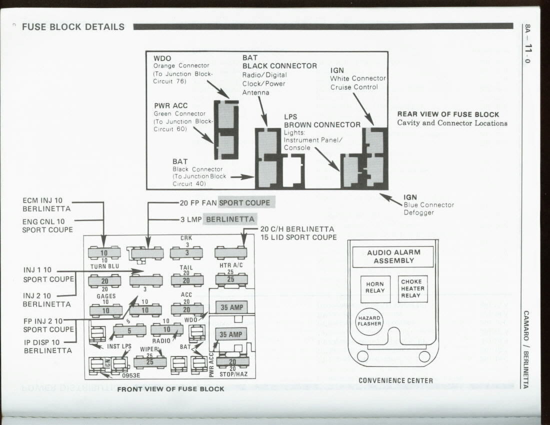 1991 chevrolet iroc z fuse box diagram