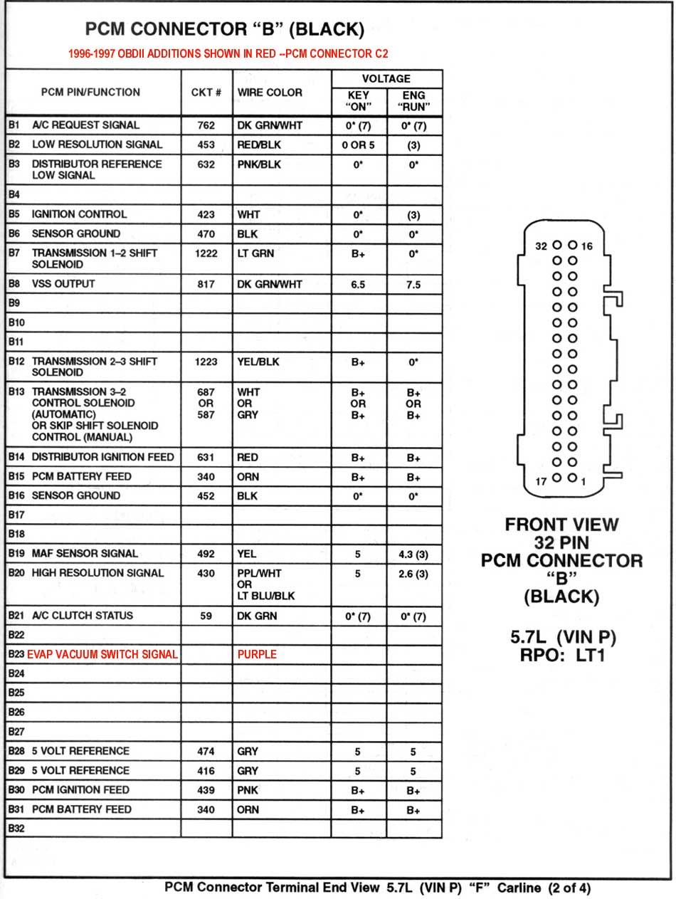 hight resolution of lt1 4l60e wiring harness wiring diagram centre lt1 4l60e wiring harness