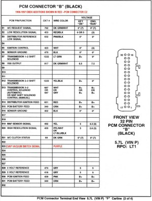 LT1 Manual Transmission CPU with Automatic Transmission (4L60E)  Third Generation FBody