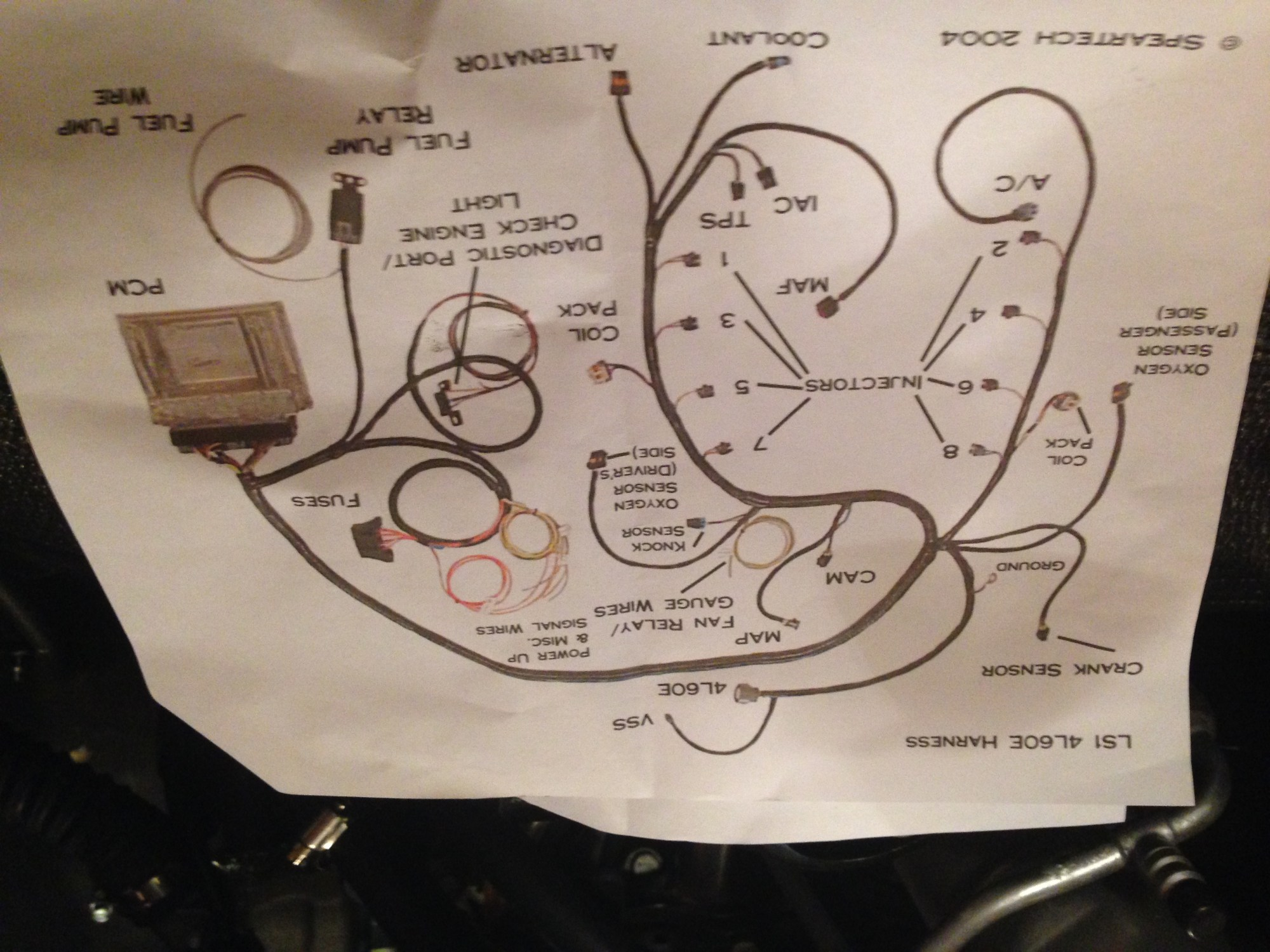 hight resolution of ls swap wiring harness modification wiring diagram expert 5 3 swap wiring harness