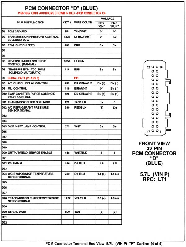 wiring diagram for 2001 chevy silverado 3500 inner brain lt1 dummies - third generation f-body message boards