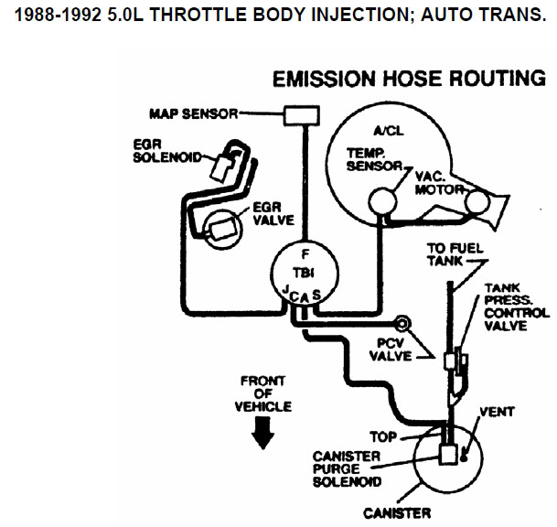 89 700r4 Wiring Diagram 4L80e Wiring Diagram Wiring