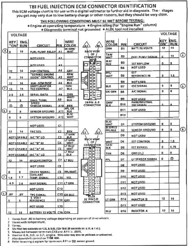 C12 Ecm Wiring Diagram - Wiring Diagrams Dock