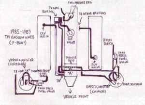 sbc, l98, thirdgen drawing, diagrams, cutaways, cad
