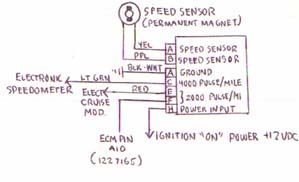 ecm wiring diagram asco solenoid valve replaced speed sensor and still no speedo - third generation f-body message boards