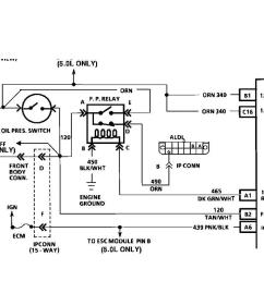 also chevy tbi wiring diagram in addition 2206 carburetor to rh jadecloud co 1990 gmc sierra [ 1024 x 768 Pixel ]