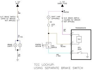 Can someone explain the purpose of a converter lock up switch?  Third Generation FBody Message