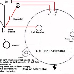 Alternator Diagram Wiring 1991 Jeep Cherokee Brake Light Gm Alt Basic Data Todayone Wire Chevy Block