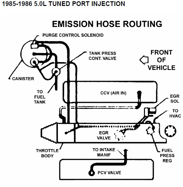 diagram together with 1991 chevy camaro fuse box diagram on 89 iroc