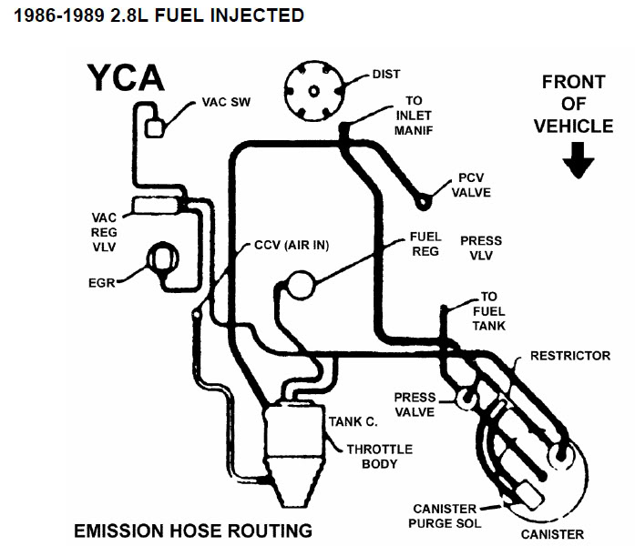 1986 Pontiac Fiero Vacuum Diagram • Wiring Diagram For Free