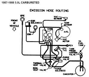 K5 Blazer Dash Wiring Diagrams  Best Place to Find Wiring and Datasheet Resources