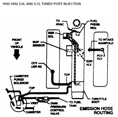 4l60e transmission wiring diagram doorbell uk vacuum lines diagrams!!! i got them all!!!!! - third generation f-body message boards