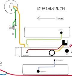tpi fuel diagram trusted wiring diagram rh 11 nl schoenheitsbrieftaube de 350 tbi engine 350 tbi engine [ 955 x 828 Pixel ]
