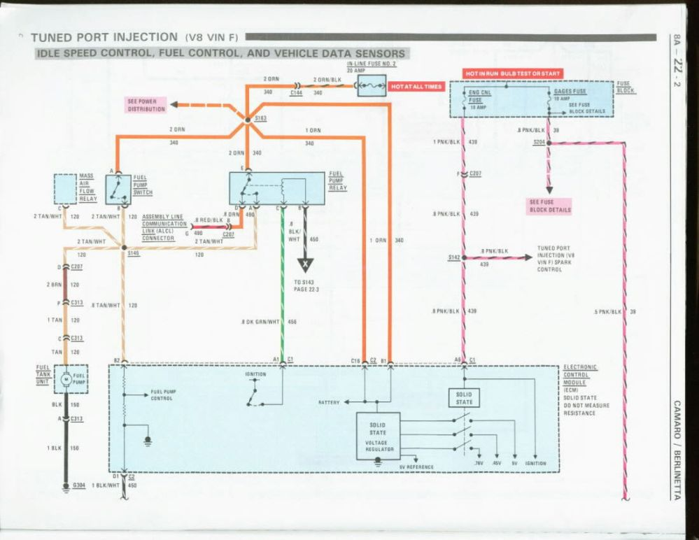 medium resolution of 1987 camaro tpi wiring harness wiring diagram sortgm fuel injection wiring harness moreover tuned port wiring