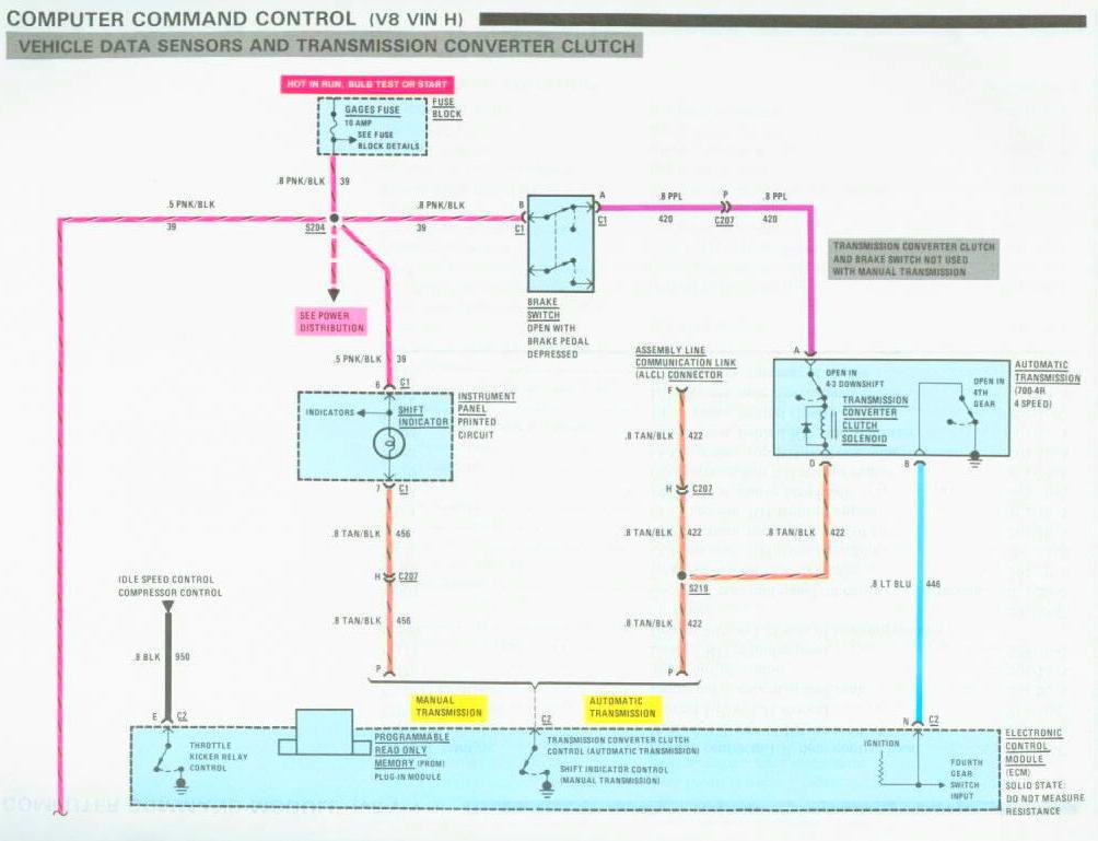 Berühmt 99 Malibu Rücklicht Schaltplan Fotos - Elektrische ...