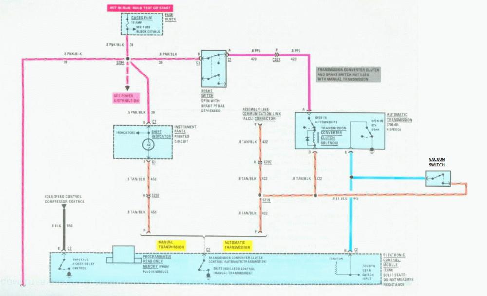 medium resolution of 4l80e tcc lockup diagram use wiring diagram no ecm tcc lockup diagram third generation fbody message boards