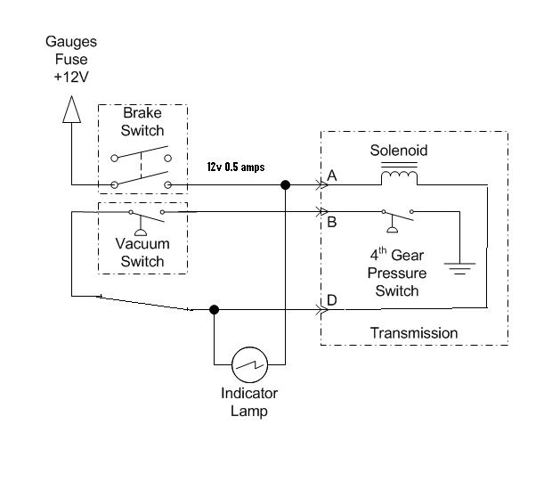 Wondrous 700R4 Lock Up Switch Wiring Diagram Get Free Image About Wiring Wiring Digital Resources Remcakbiperorg