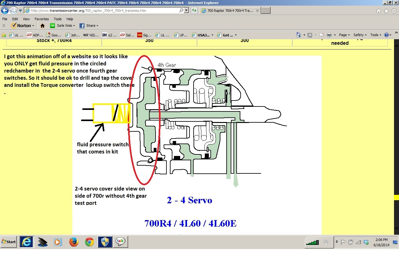 700r4 4th gear lockup wiring diagram three line electrical transmission diagrams pressure test port diy