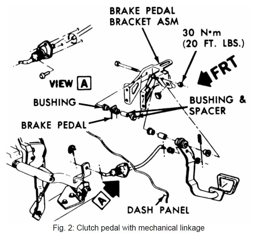 manual car pedals diagram
