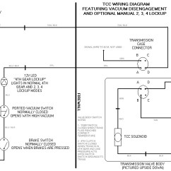 Electrolux Wiring Diagram On Vacuum S13 240sx Fuel Pump Diagrams Www Toyskids Co Switch Image Free Central Schematics