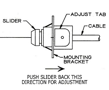 Th200 Transmission Wiring Diagram 4T60E Transmission