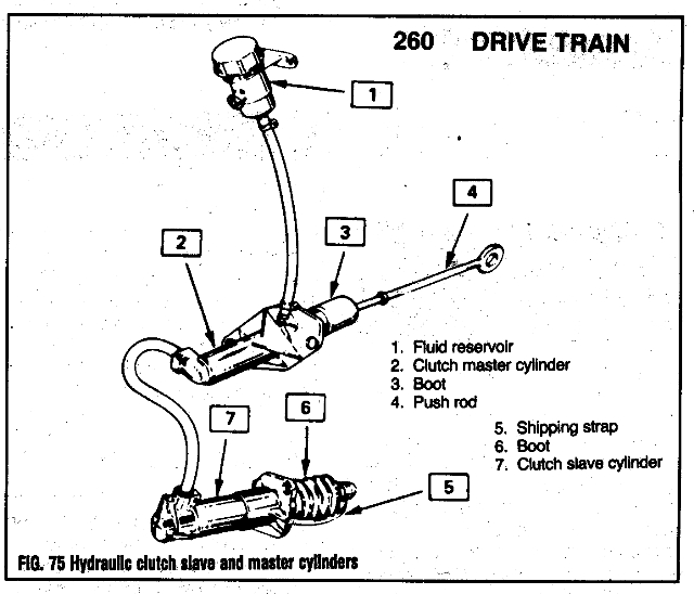 vibrations through the clutch pedal when revved higher