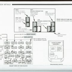 2000 S10 Starter Wiring Diagram What Is Computer Explain With Block Solved I Need A Fuse Panel For 92 Camaro Fixya