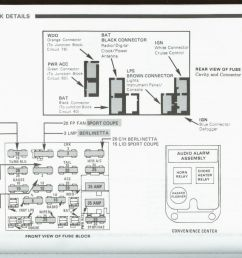 91 trans am fuse box wiring diagram article review91 trans am fuse box wiring diagram rulestrans [ 1100 x 850 Pixel ]