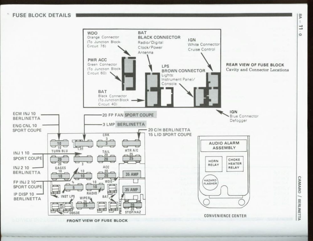 medium resolution of 1992 camaro fuse relay box wiring diagram basic
