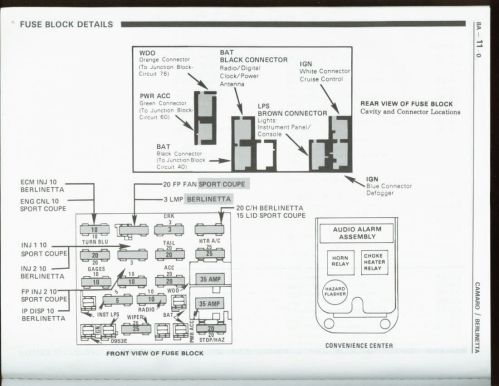 small resolution of fuse box diagram for 1992 chevy camaro rs box wiring diagram 1984 camaro fuse box 91 camaro rs fuse box