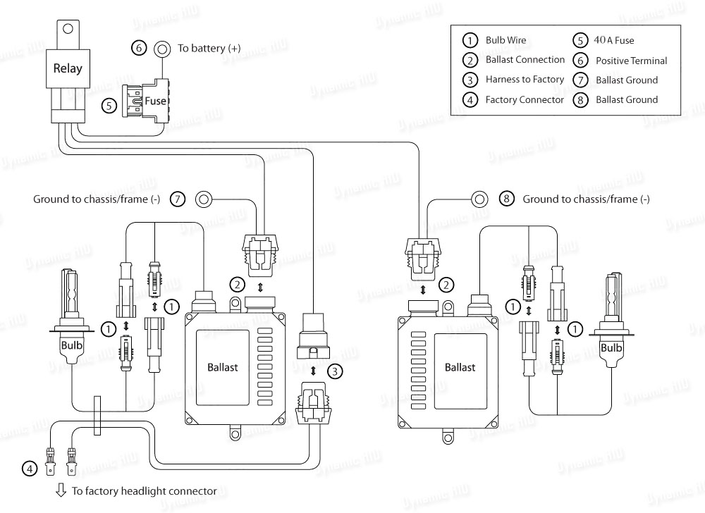 [DIAGRAM] Dual Hid H4 Bulb Wiring Diagram FULL Version HD