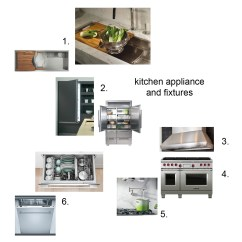 Kitchen Appliances List Cheap Tables And Chairs Wish Fixtures Third Story Ies