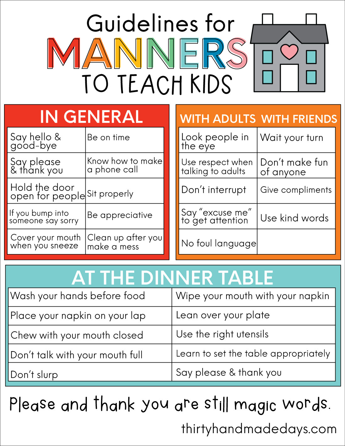 Guidelines For Good Manners To Teach Kids From Thirty