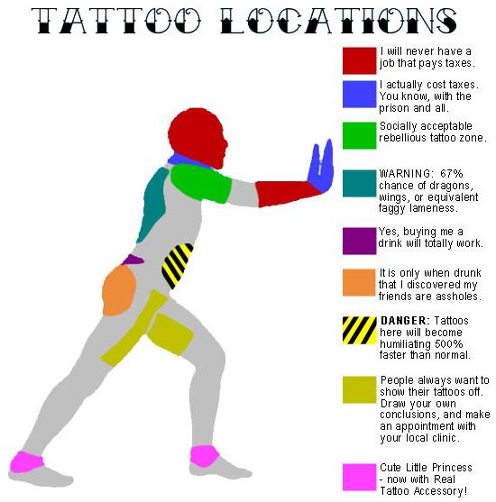 tattoolocations