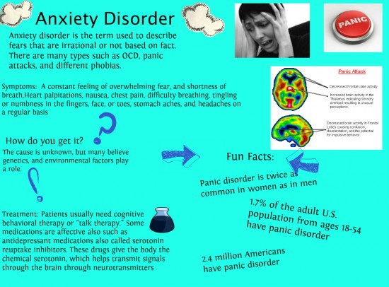 7 of the Most Common Mental Disorders7
