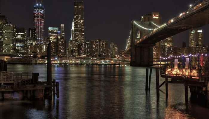 best Places to Visit in New York