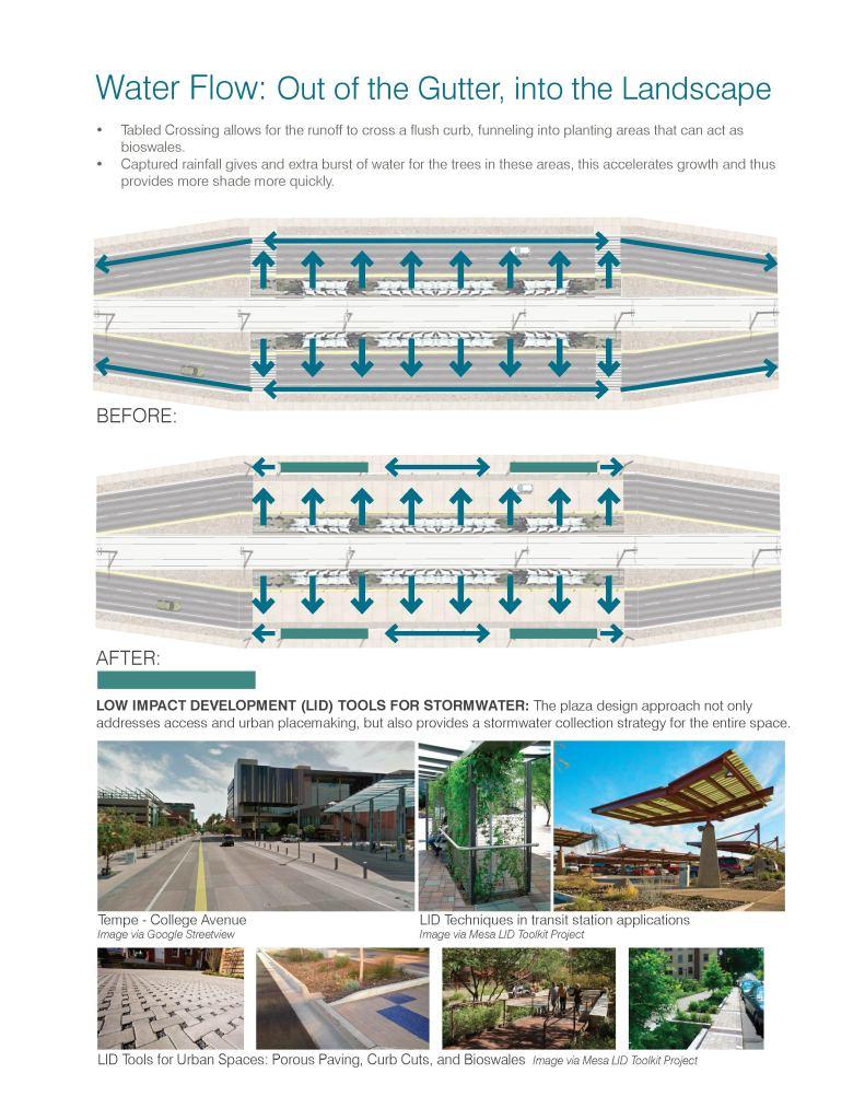 Water flow light rail station
