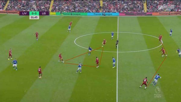 Liverpool tactics vs Brendan Rodgers Leicester