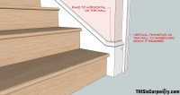 The Philosophy of Interior Design: Stair Skirtboard