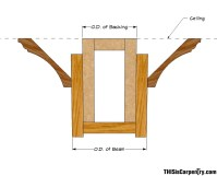 Coffered Ceiling Layout | THISisCarpentry