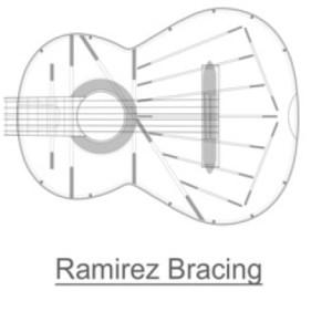 Ramirez Bracing
