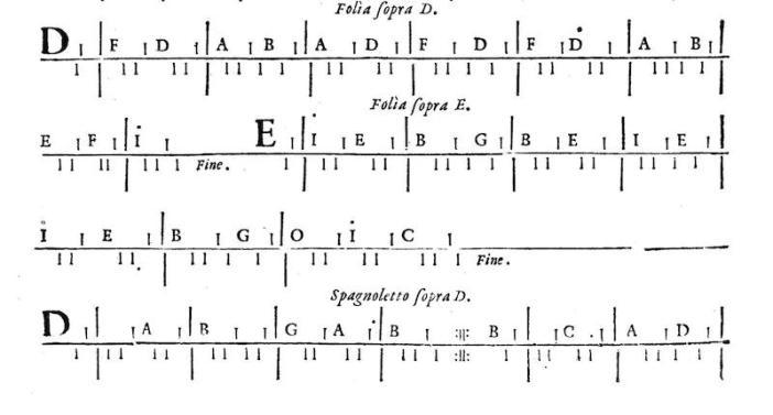 Calvi Folia and Spanoleta in alpahbeto notation