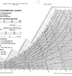 psychrometric chart [ 2052 x 1628 Pixel ]